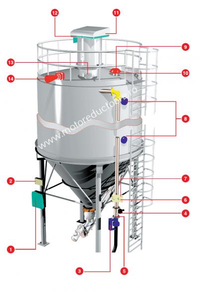Accesorii siloz ciment - Proconsil Grup - motoreductoare.ro