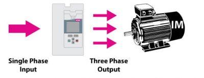 Proconsil Grup - motoreductoare.ro - Alimentarea motoarelor trifazate la reteaua monofazata - Folosirea unui convertizor de frecventa, inverter